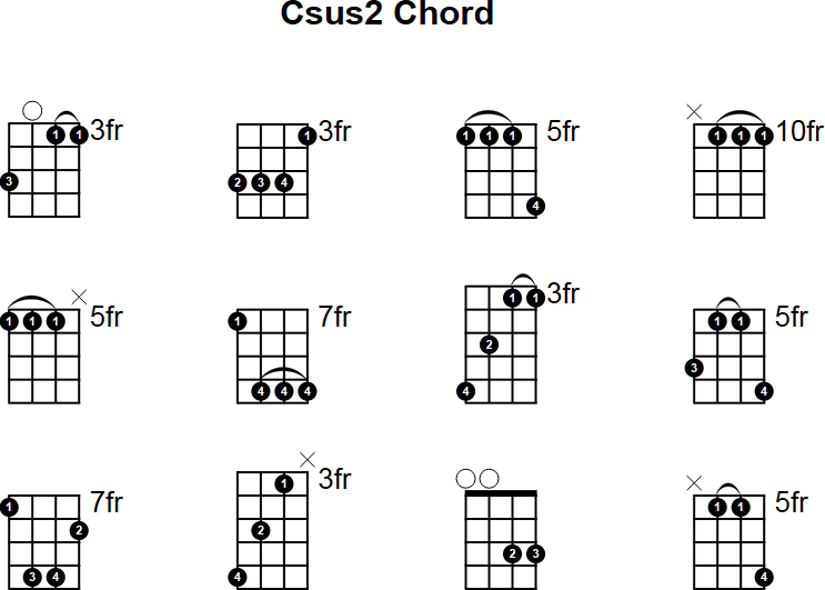 List of Synonyms and Antonyms of the Word: Csus2 Chord
