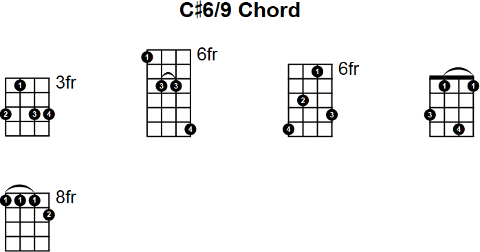 C 9 Chord Image Collections Chord Guitar Finger Position
