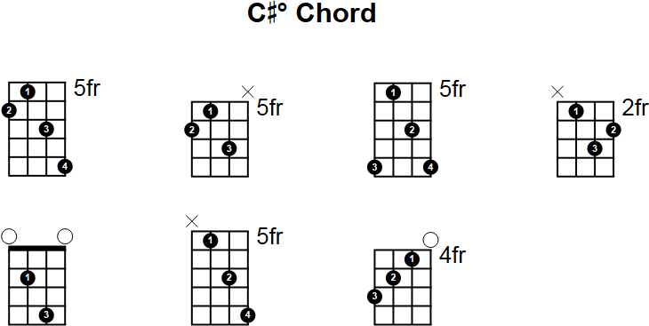 C# Diminished Mandolin Chord