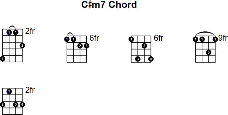 C#m7 Mandolin Chord
