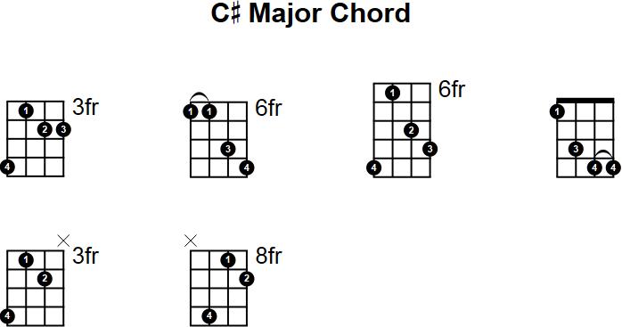 Mandolin movable mandolin chords : C# Major Mandolin Chord