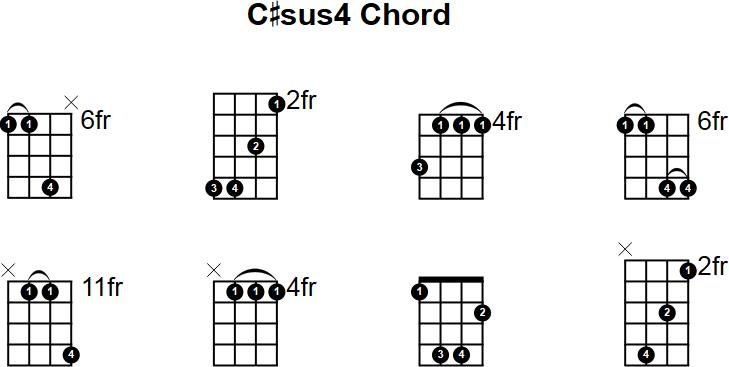 Csus4 Mandolin Chord