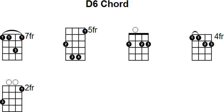 D6 Mandolin Chord