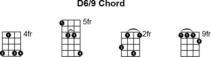D6/9 Mandolin Chord