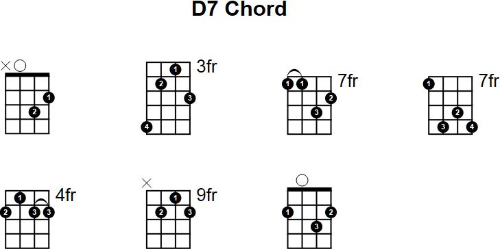 D7 Chord d7 mandolin c...