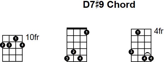 Mandolin : mandolin chords d7 Mandolin Chords - Mandolin Chords D7u201a Mandolin