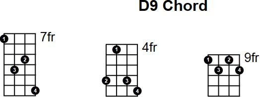 Mandolin movable mandolin chords : D9 Mandolin Chord