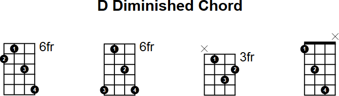 D Diminished Mandolin Chord