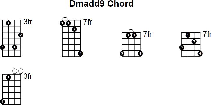 Mandolin : mandolin chords dm Mandolin Chords , Mandolin Chords Dmu201a Mandolin