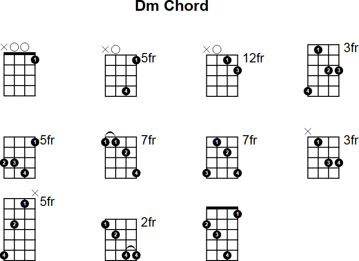 D Minor Mandolin Chord