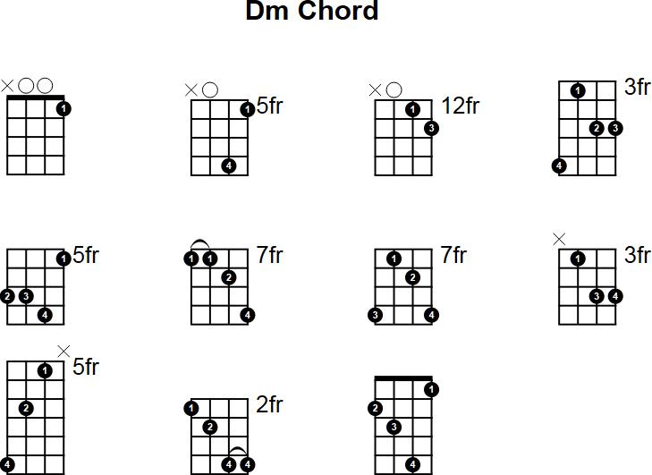 Mandolin movable mandolin chords : D Minor Mandolin Chord