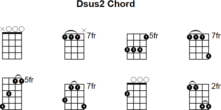 Mandolin mandolin chords dm7 : Dm Mandolin Related Keywords & Suggestions - Dm Mandolin Long Tail ...