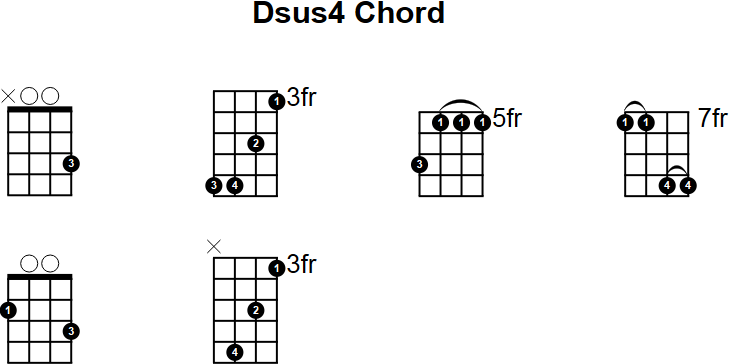 Dsus Chord Choice Image Chord Guitar Finger Position