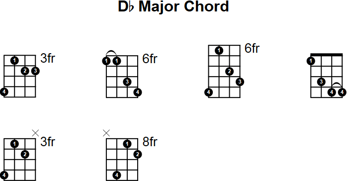 Db Major Mandolin Chord