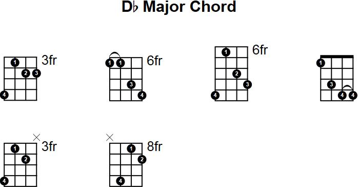 db major mandolin chord
