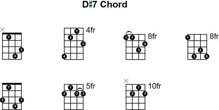 7 Mandolin Chord