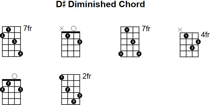 D Diminished Chord Images Chord Guitar Finger Position