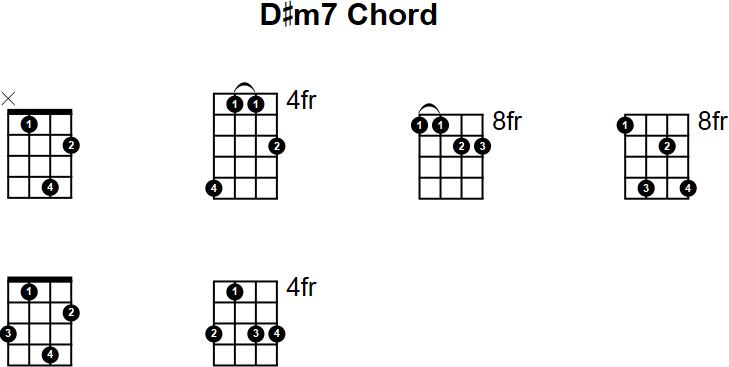 M7 Mandolin Chord