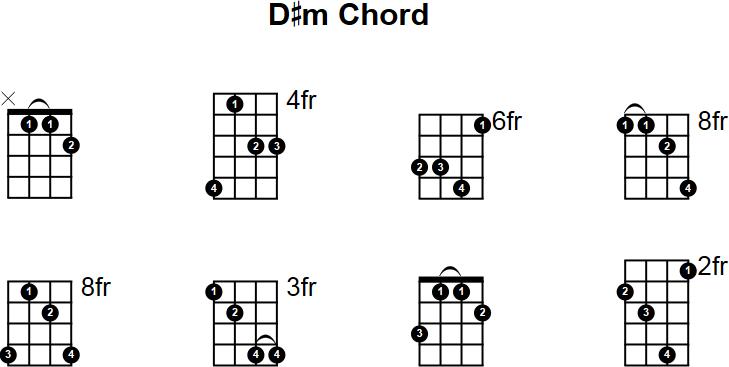 Bahay kubo piano chords
