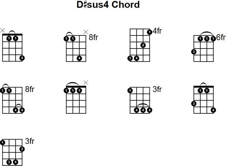 Sus4 Mandolin Chord