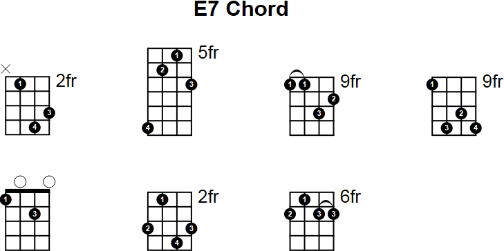 E7 Mandolin Chord