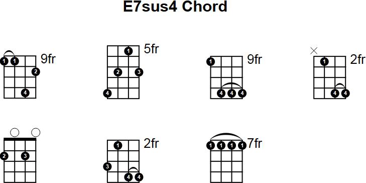 Mandolin mandolin chords e7 : E7sus4 Mandolin Chord