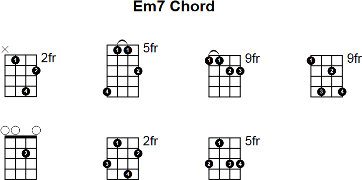 Mandolin b minor mandolin chords : Em7 Mandolin Chord