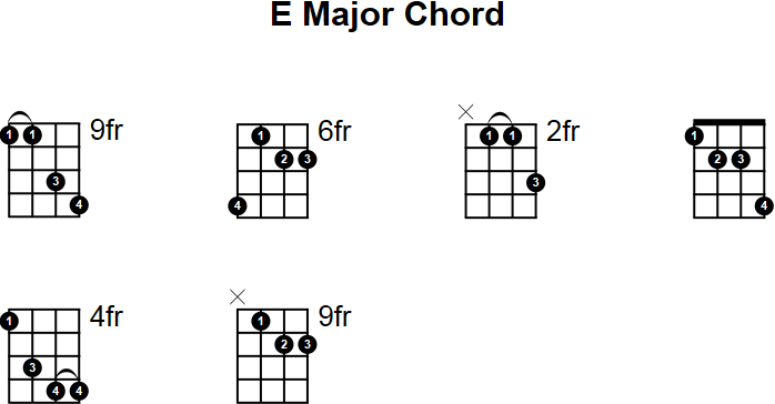E Major Mandolin Chord