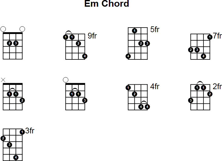 E Minor Mandolin Chord