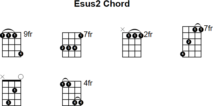 Esus2 Mandolin Chord