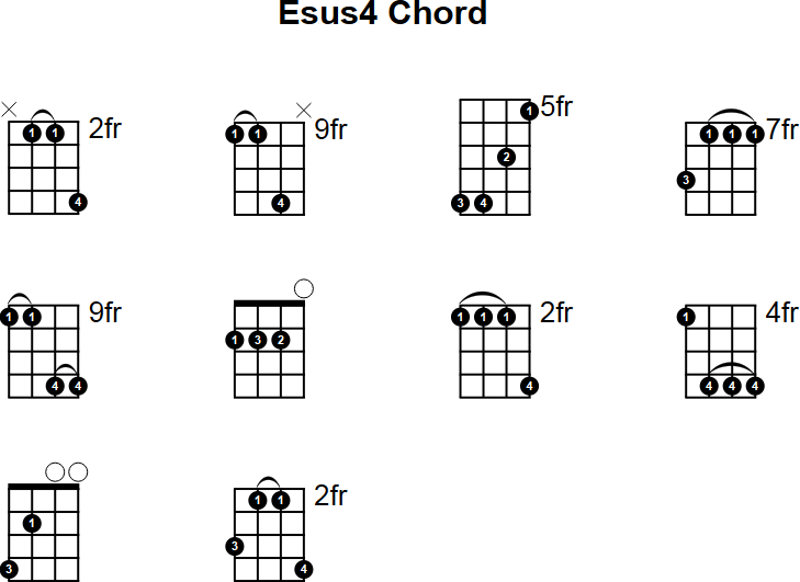 Guitar guitar chords magpakailanman : mandolin chords wayfaring stranger Tags : mandolin chords ...