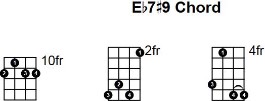 Eb7#9 Mandolin Chord
