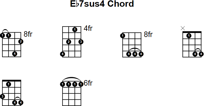 Eb7sus4 Mandolin Chord