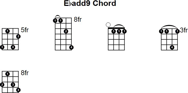 Ebadd9 Mandolin Chord