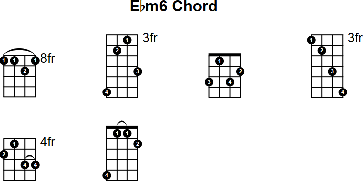 Mandolin : mandolin chords e flat Mandolin Chords E at Mandolin Chords E Flatu201a Mandolin Chords ...