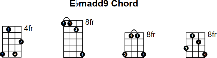 Mandolin : mandolin chords e flat Mandolin Chords and Mandolin Chords Eu201a Mandolin Chords E Flat ...
