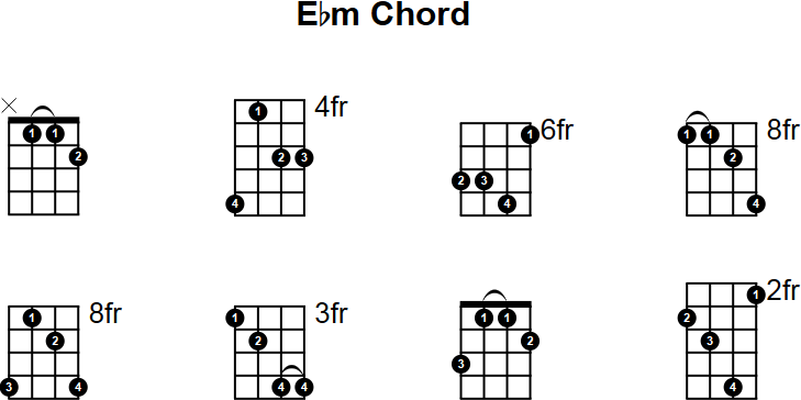 eb minor mandolin chord