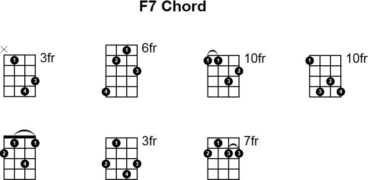 F7 Mandolin Chord