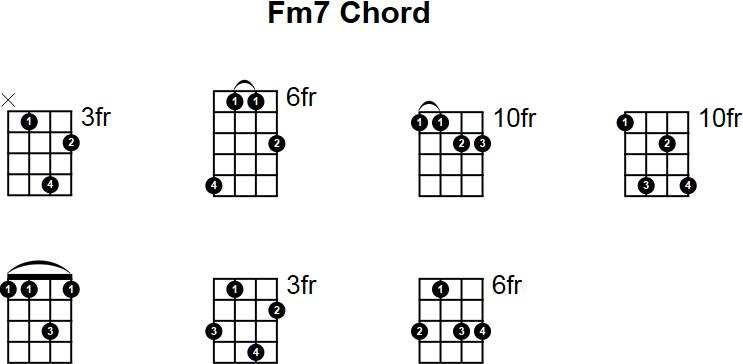 Fm7 Chord Gallery Chord Guitar Finger Position