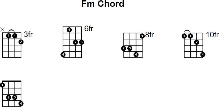 Mandolin Chords f Minor f Minor Mandolin Chord