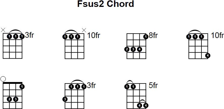 Fsus2 Mandolin Chord
