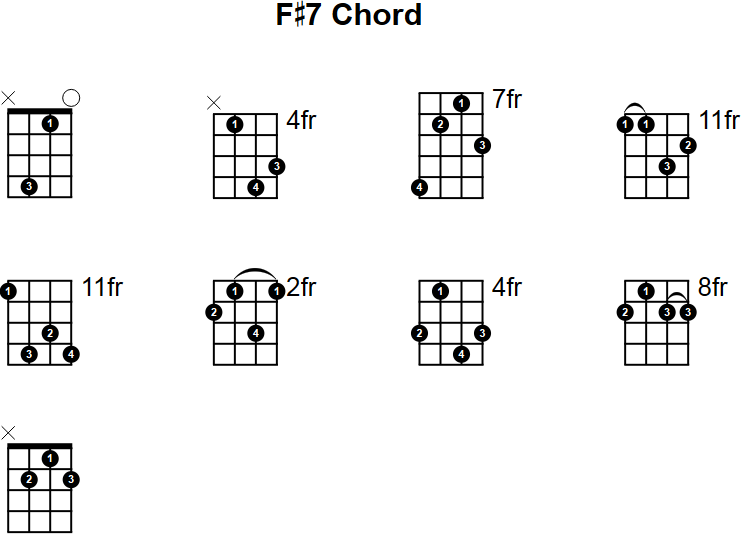 F 7 Chord Images Chord Guitar Finger Position