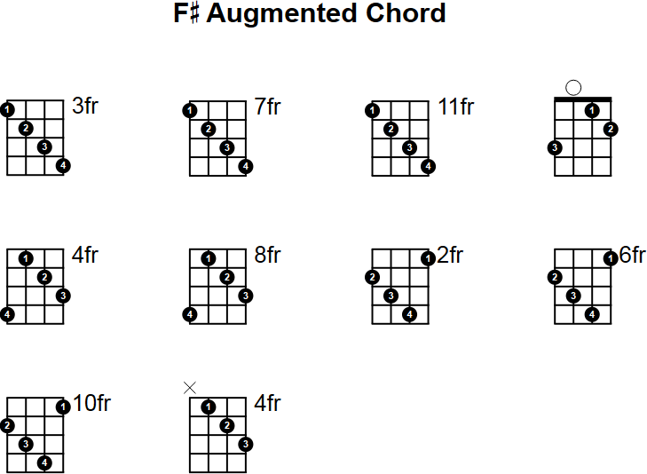 Funky Mandolin Chords F Pattern Song Chords Images Apa Montrealfo