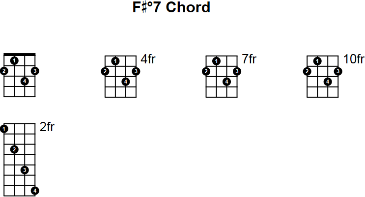 A minor chord in