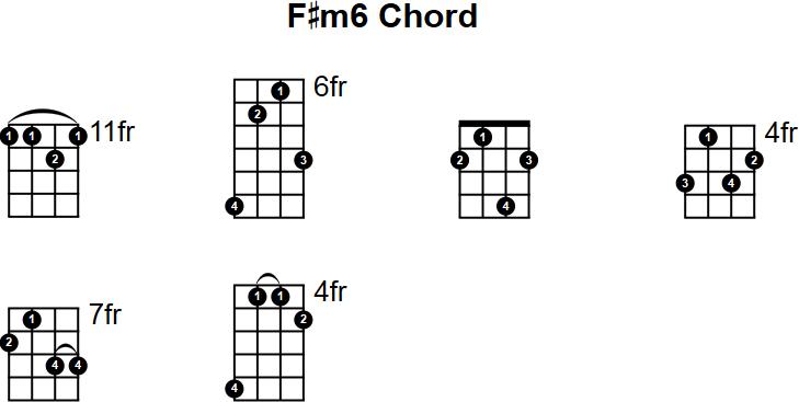 Fm6 Mandolin Chord