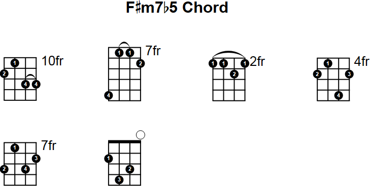 Fm7b5 Mandolin Chord