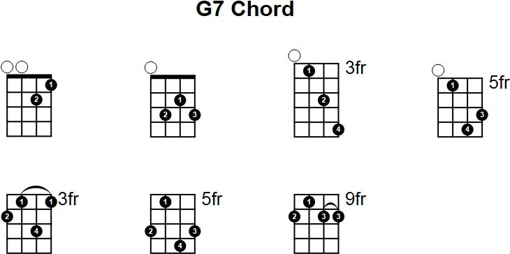 G7 Mandolin Chord