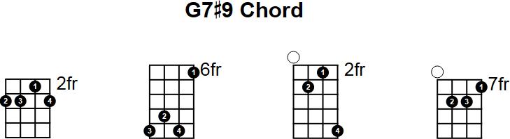 Mandolin : mandolin chords g7 Mandolin Chords in Mandolin Chords G7u201a Mandolin