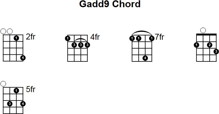 gadd9 mandolin chord