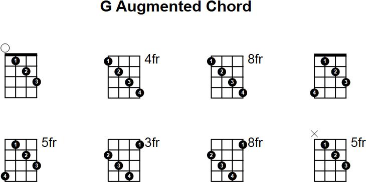 G Augmented Mandolin Chord